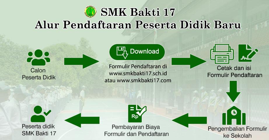 PPDB semi online SMK Bakti 17